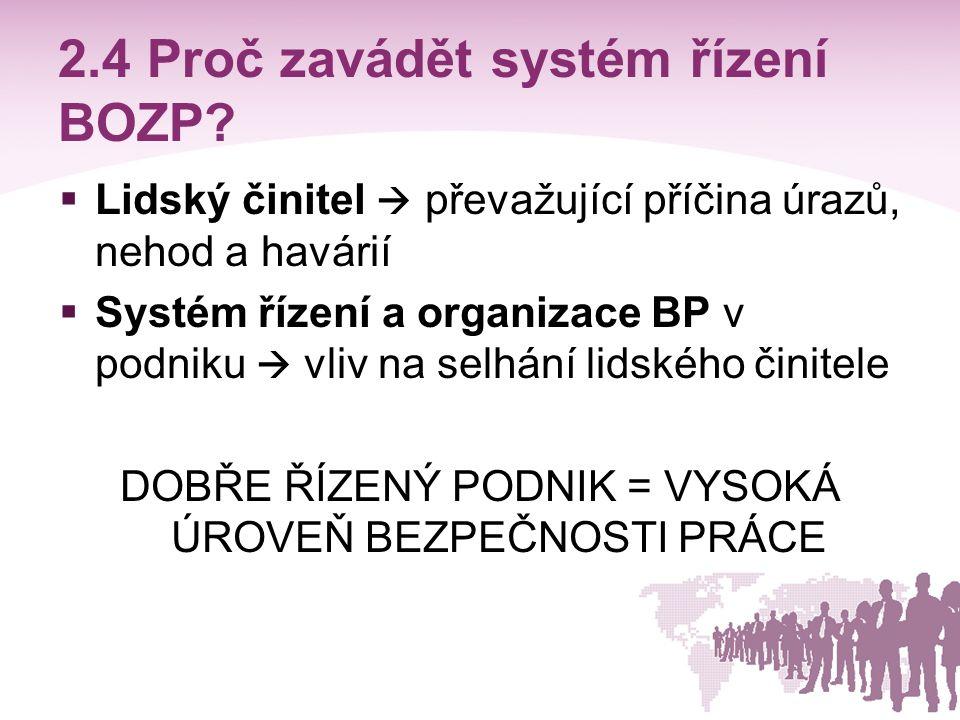 2.4 Proč zavádět systém řízení BOZP