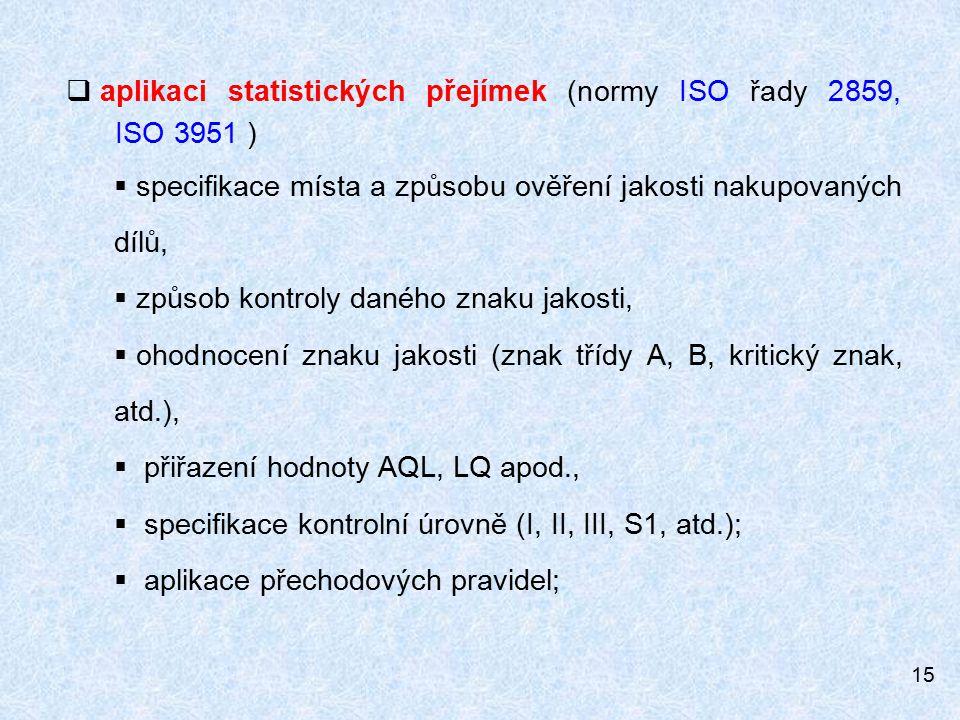 aplikaci statistických přejímek (normy ISO řady 2859, ISO 3951 )