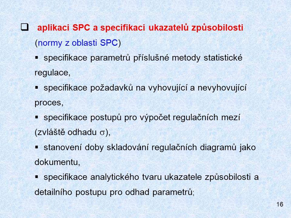 specifikace parametrů příslušné metody statistické regulace,