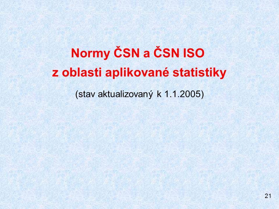 Normy ČSN a ČSN ISO z oblasti aplikované statistiky