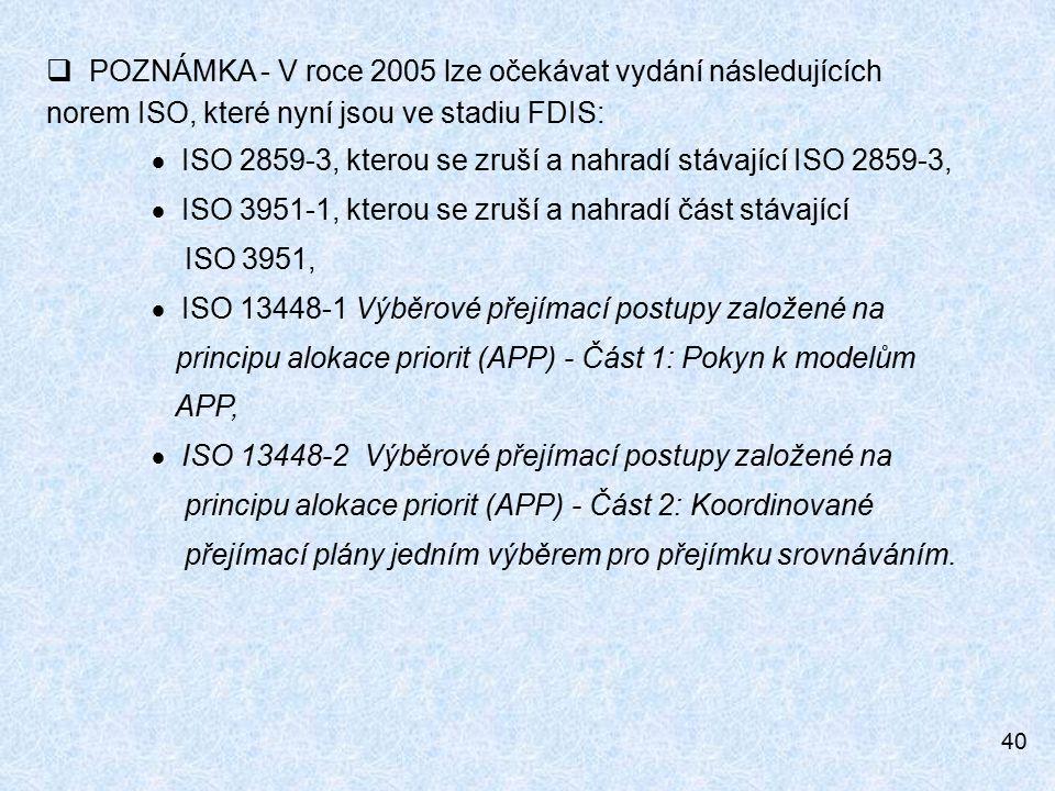 POZNÁMKA - V roce 2005 lze očekávat vydání následujících norem ISO, které nyní jsou ve stadiu FDIS: