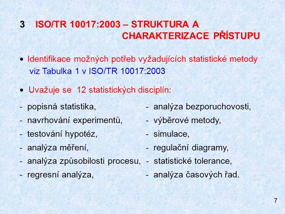 3 ISO/TR 10017:2003 – STRUKTURA A CHARAKTERIZACE PŘÍSTUPU