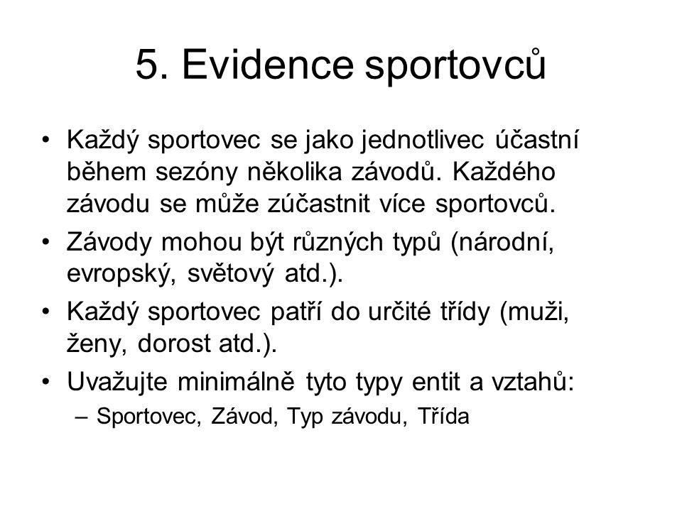 5. Evidence sportovců Každý sportovec se jako jednotlivec účastní během sezóny několika závodů. Každého závodu se může zúčastnit více sportovců.