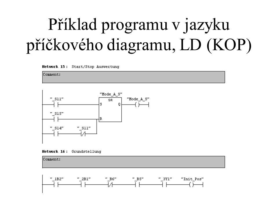 Příklad programu v jazyku příčkového diagramu, LD (KOP)