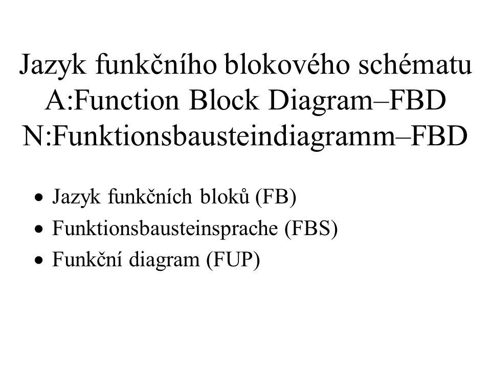 Jazyk funkčního blokového schématu A:Function Block Diagram–FBD N:Funktionsbausteindiagramm–FBD
