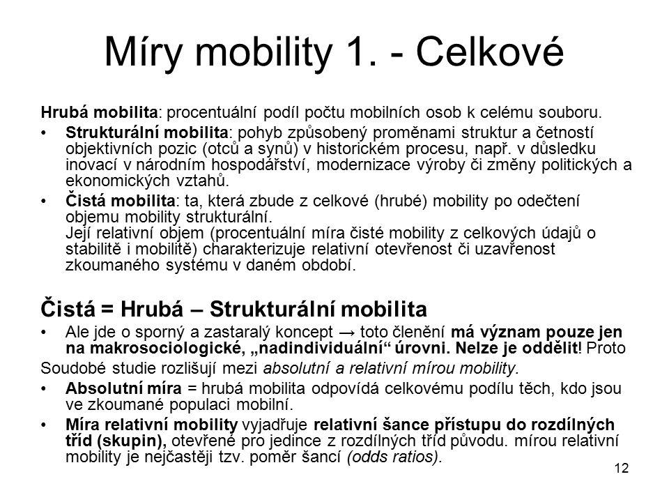 Míry mobility 1. - Celkové