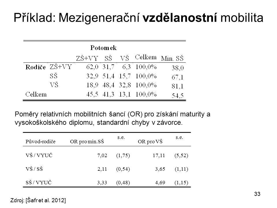 Příklad: Mezigenerační vzdělanostní mobilita