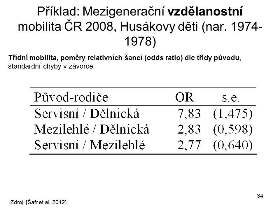 Příklad: Mezigenerační vzdělanostní mobilita ČR 2008, Husákovy děti (nar. 1974-1978)