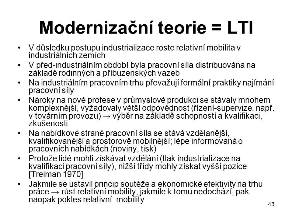 Modernizační teorie = LTI
