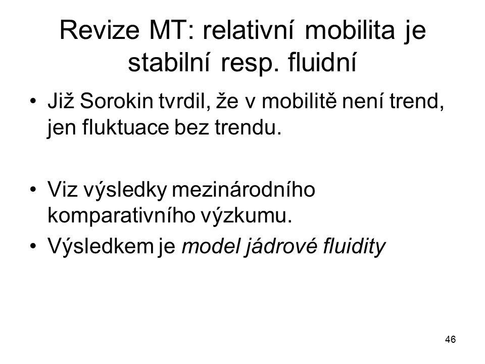 Revize MT: relativní mobilita je stabilní resp. fluidní