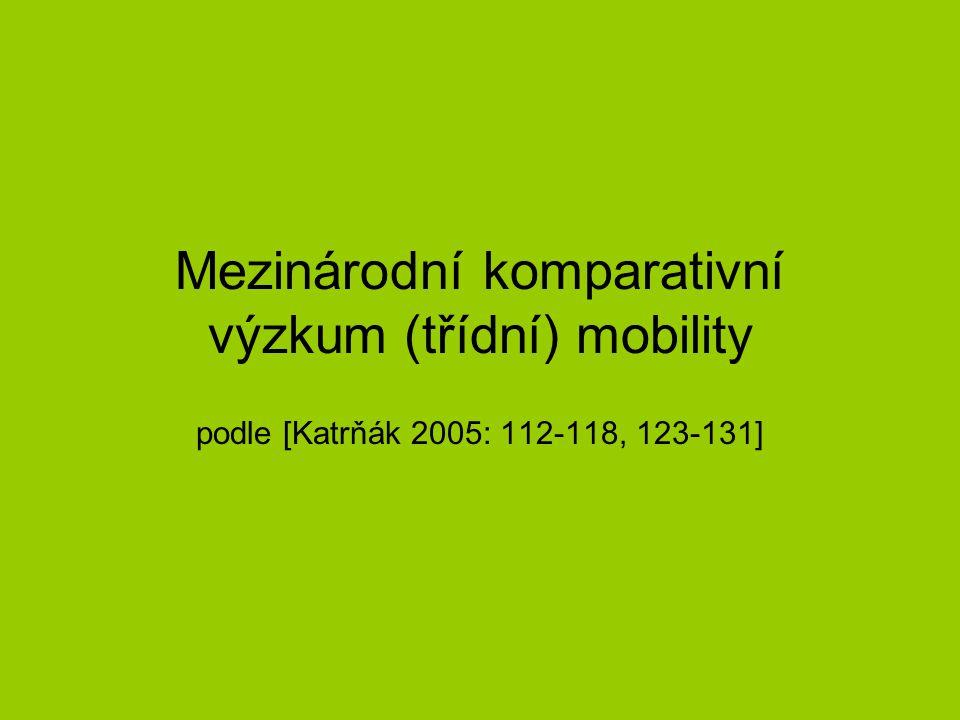 Mezinárodní komparativní výzkum (třídní) mobility