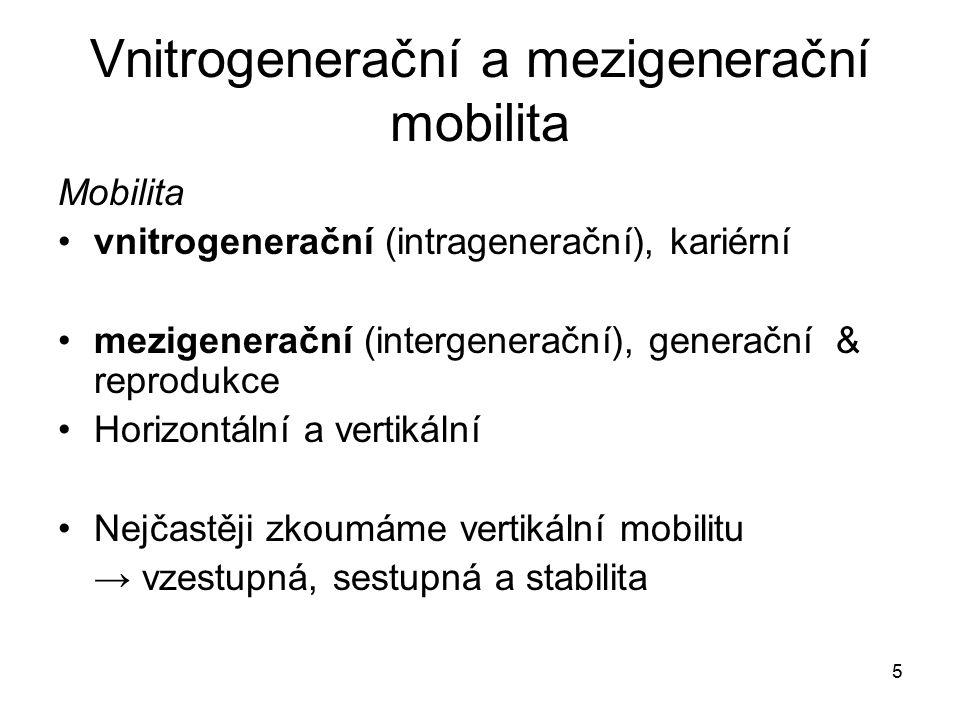 Vnitrogenerační a mezigenerační mobilita
