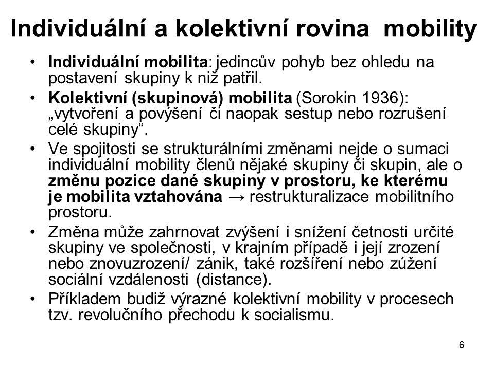 Individuální a kolektivní rovina mobility