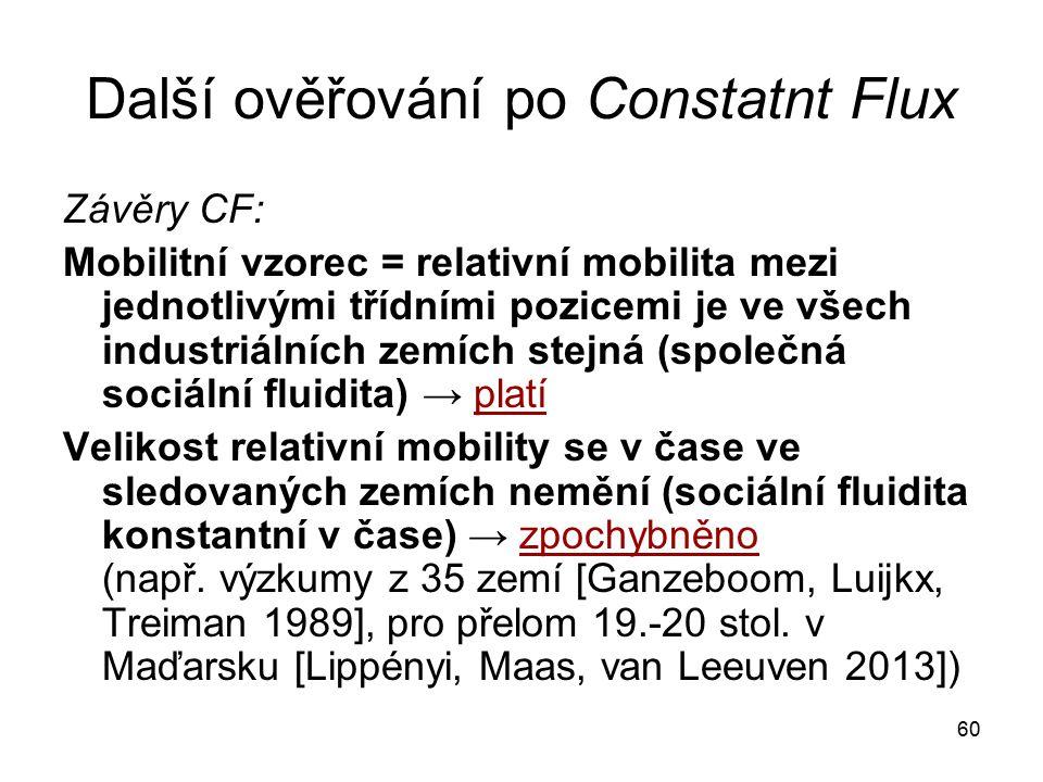 Další ověřování po Constatnt Flux
