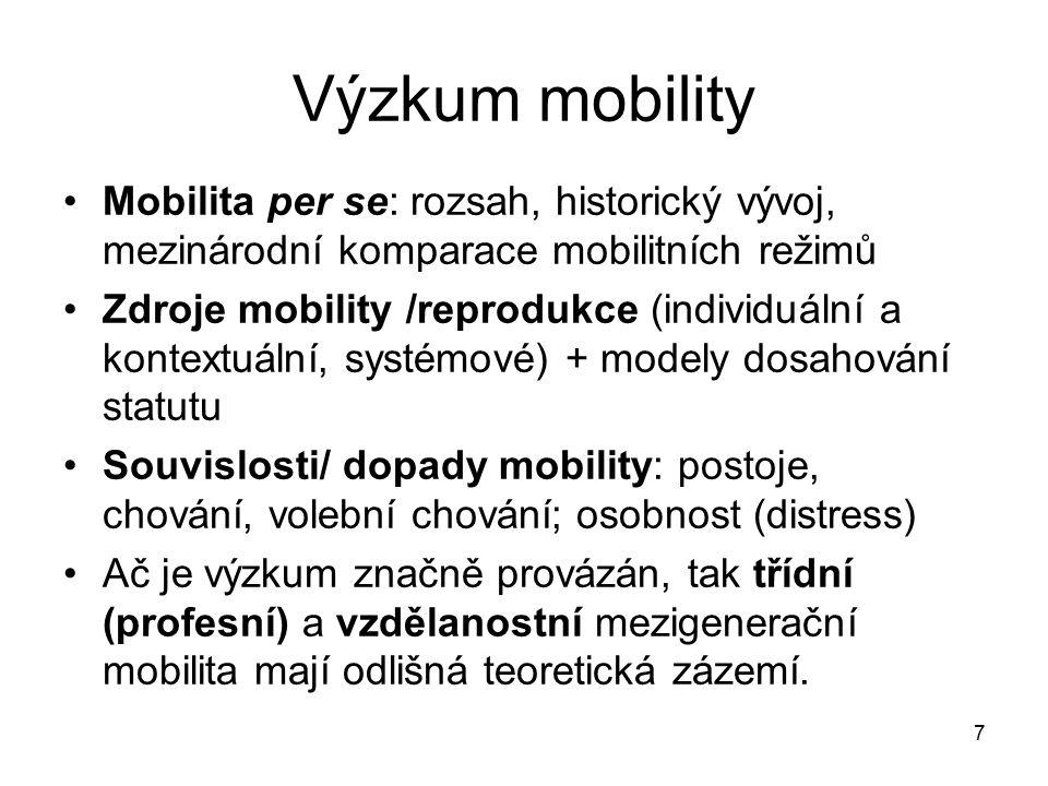 Výzkum mobility Mobilita per se: rozsah, historický vývoj, mezinárodní komparace mobilitních režimů.