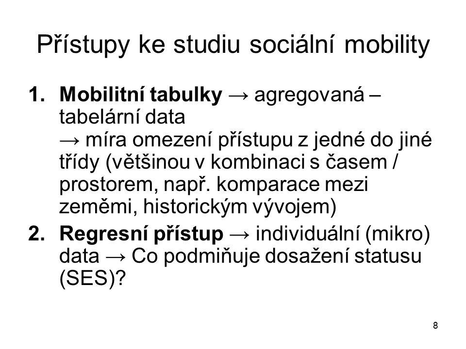Přístupy ke studiu sociální mobility