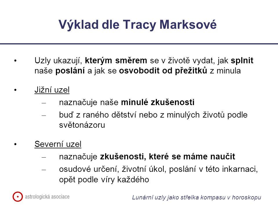 Výklad dle Tracy Marksové