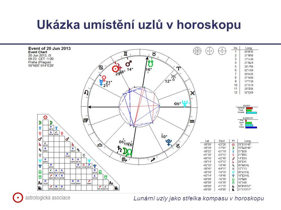 Ukázka umístění uzlů v horoskopu
