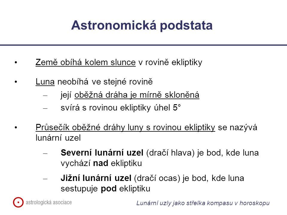 Astronomická podstata