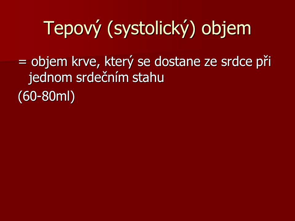 Tepový (systolický) objem