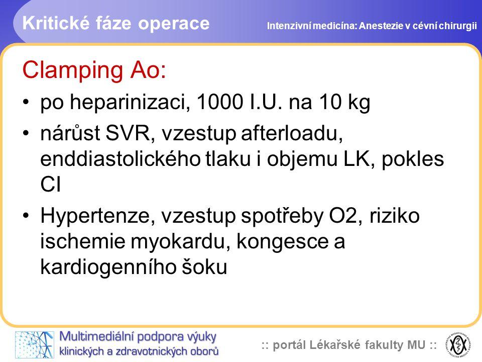 Clamping Ao: po heparinizaci, 1000 I.U. na 10 kg
