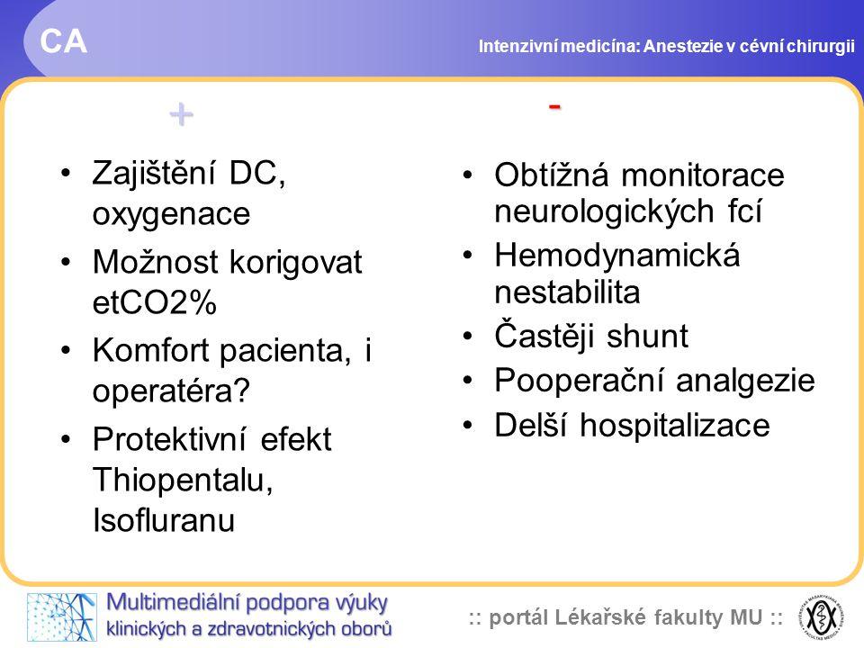 - + CA Zajištění DC, oxygenace Obtížná monitorace neurologických fcí
