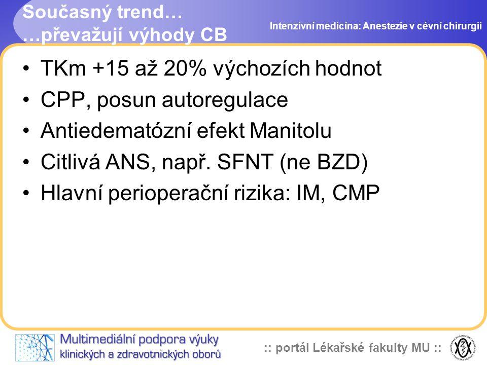 Současný trend… …převažují výhody CB