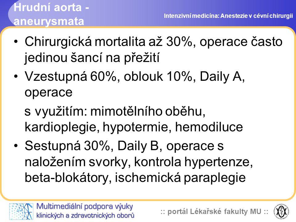 Hrudní aorta - aneurysmata