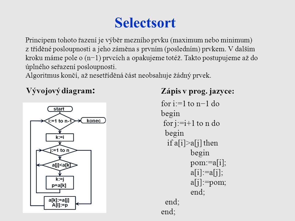 Selectsort Vývojový diagram: Zápis v prog. jazyce: for i:=1 to n−1 do
