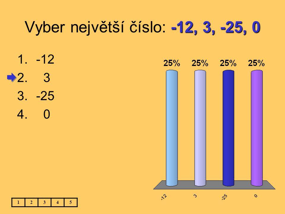 Vyber největší číslo: -12, 3, -25, 0