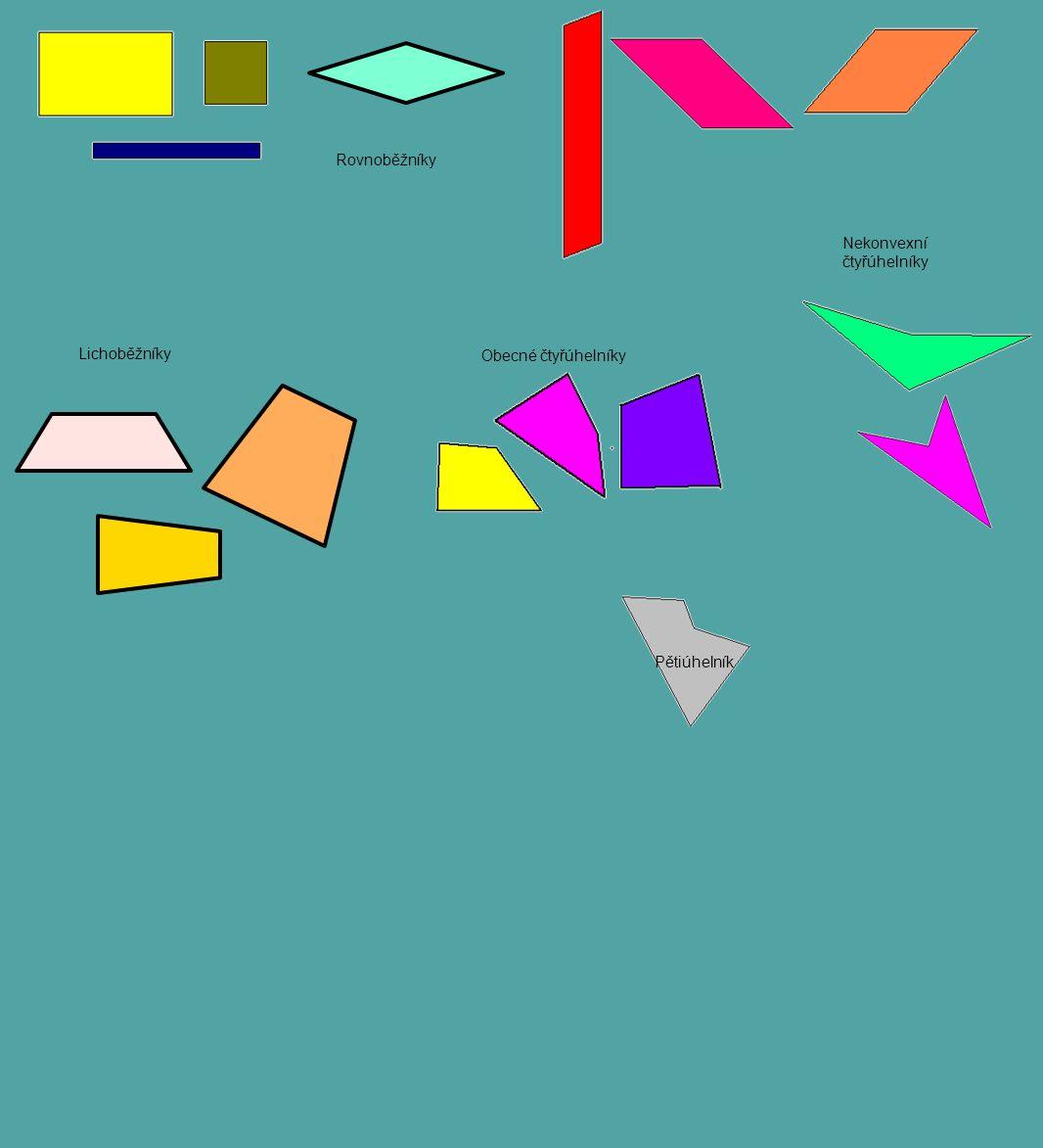 Rovnoběžníky Nekonvexní čtyřúhelníky Lichoběžníky Obecné čtyřúhelníky Pětiúhelník