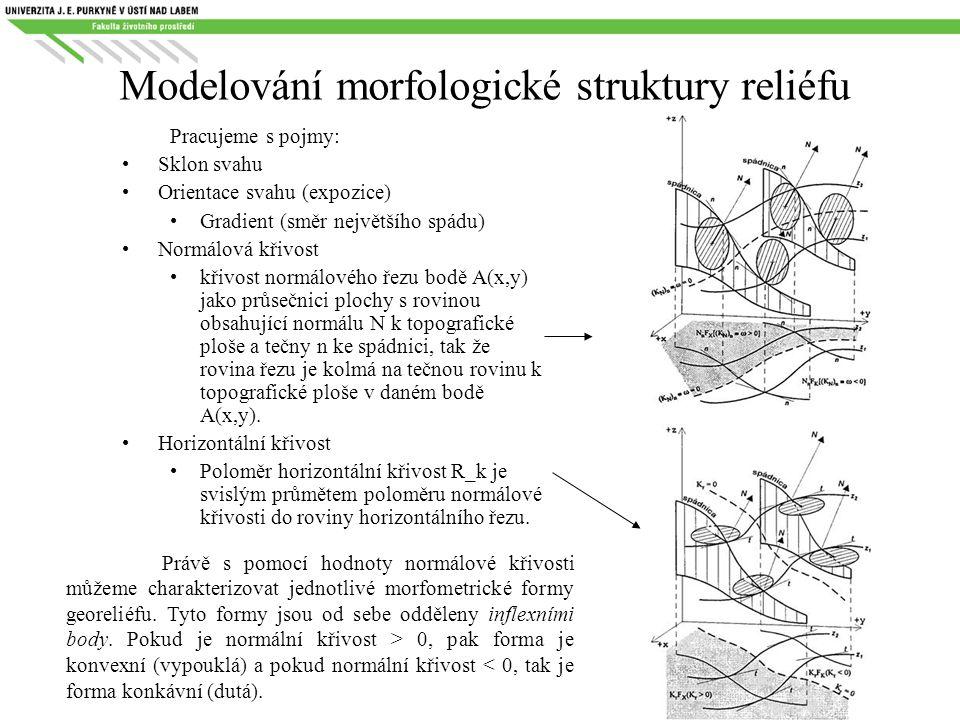 Modelování morfologické struktury reliéfu