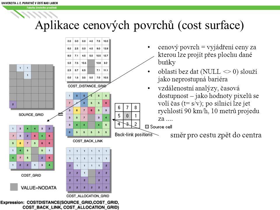 Aplikace cenových povrchů (cost surface)
