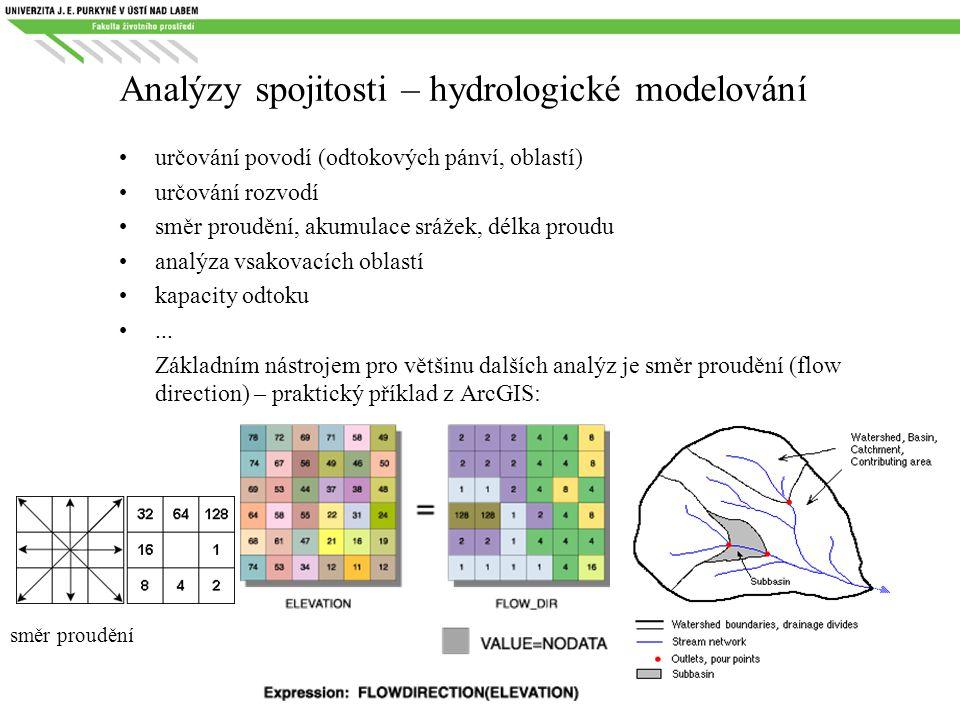 Analýzy spojitosti – hydrologické modelování