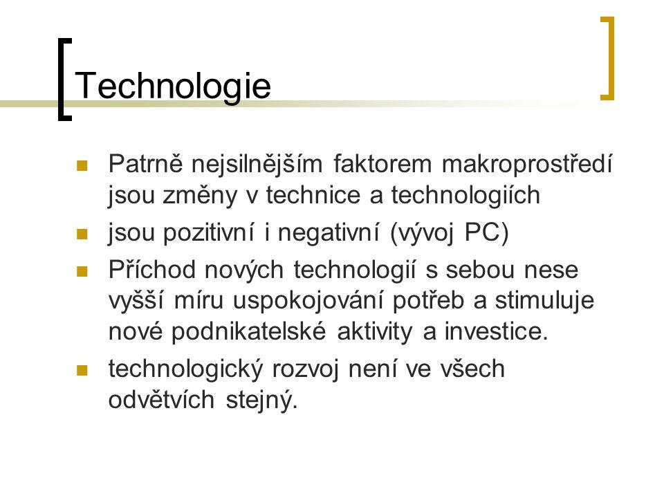 Technologie Patrně nejsilnějším faktorem makroprostředí jsou změny v technice a technologiích. jsou pozitivní i negativní (vývoj PC)