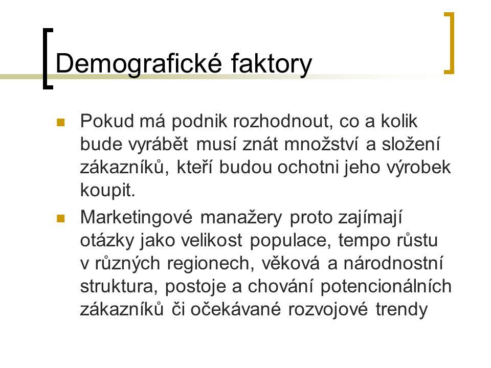 Demografické faktory