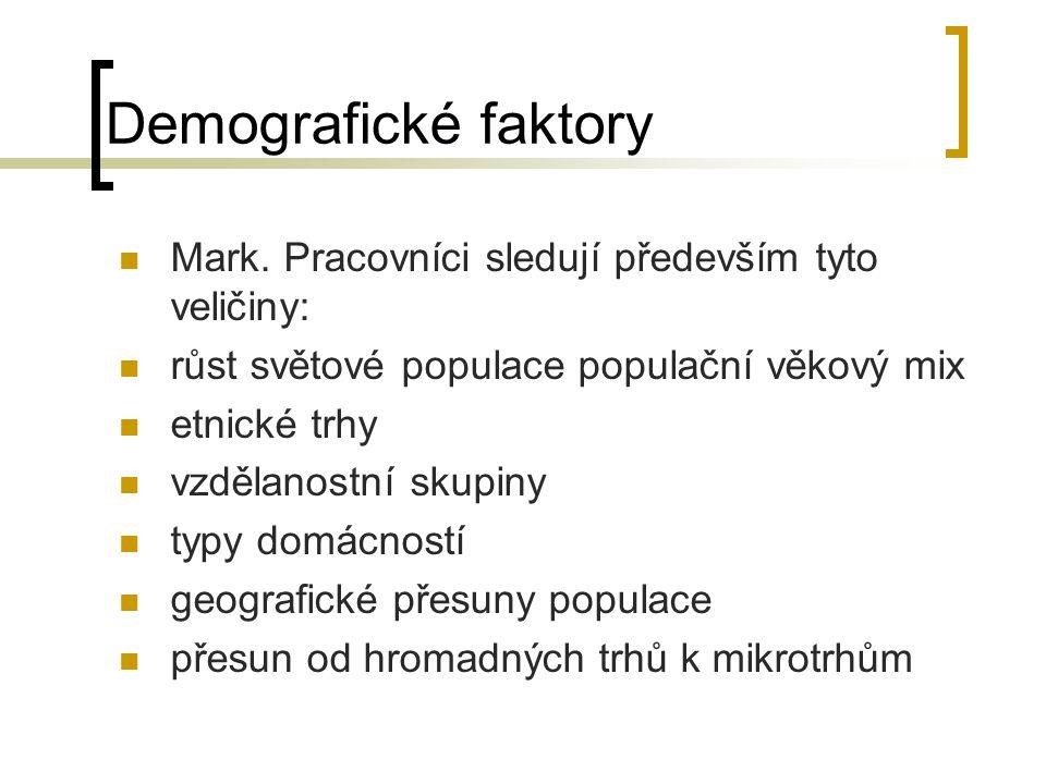 Demografické faktory Mark. Pracovníci sledují především tyto veličiny: