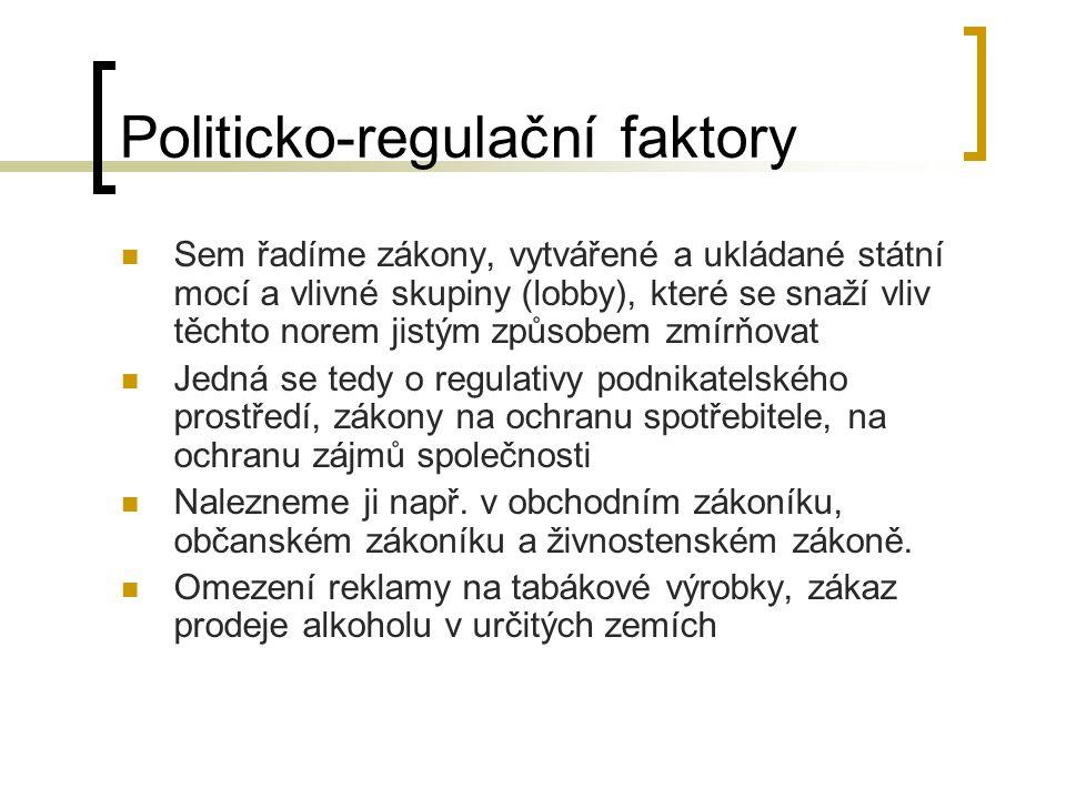 Politicko-regulační faktory