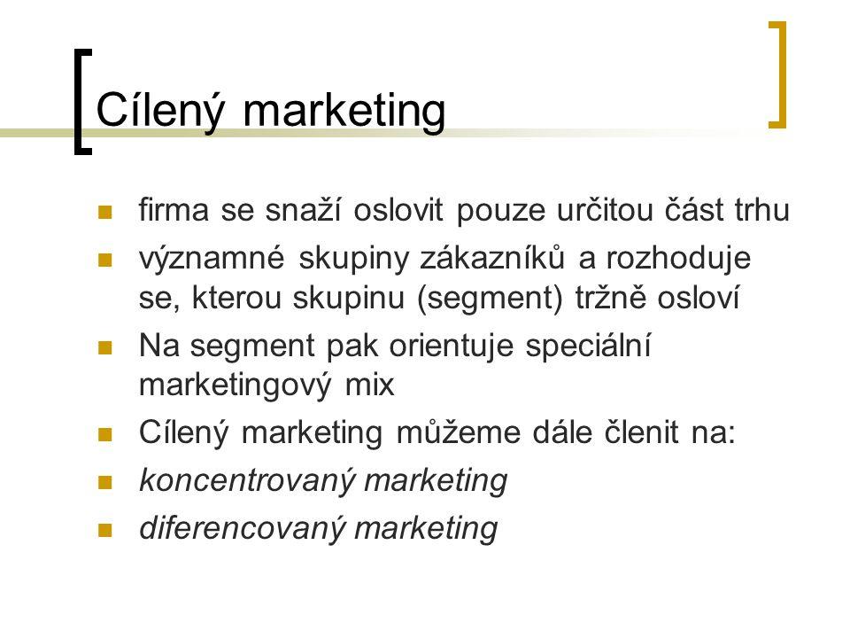 Cílený marketing firma se snaží oslovit pouze určitou část trhu