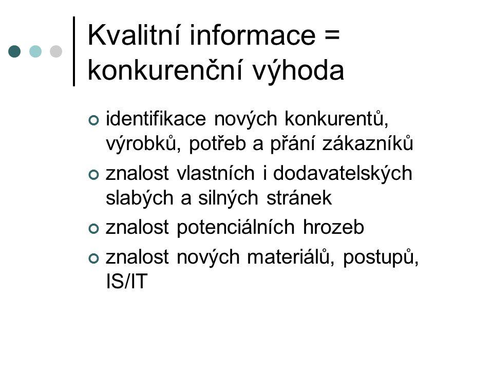 Kvalitní informace = konkurenční výhoda