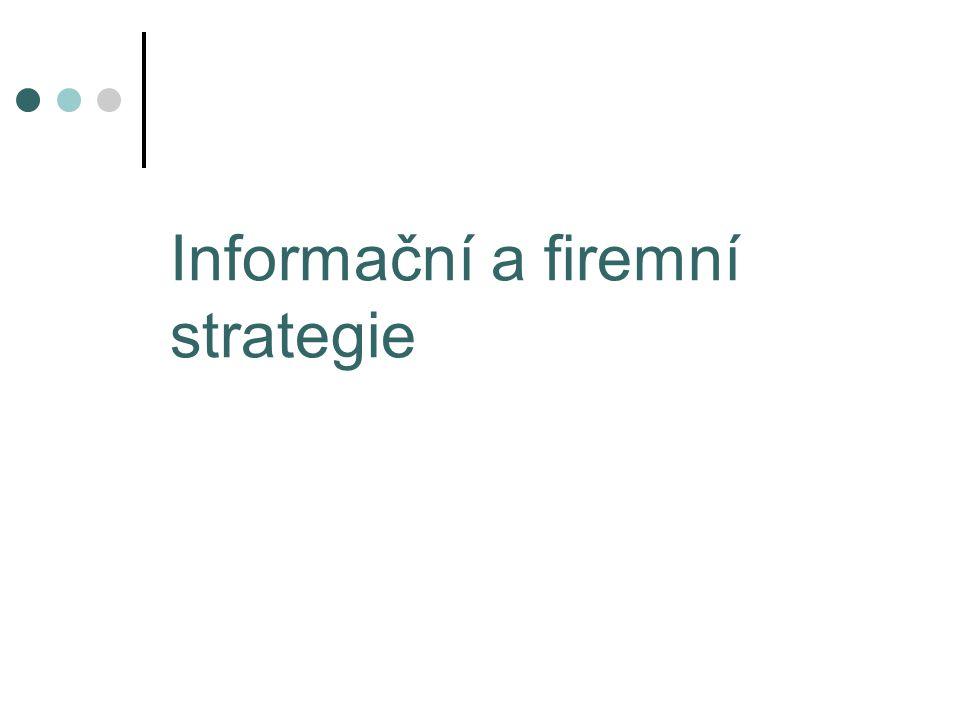 Informační a firemní strategie