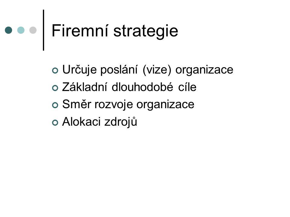 Firemní strategie Určuje poslání (vize) organizace