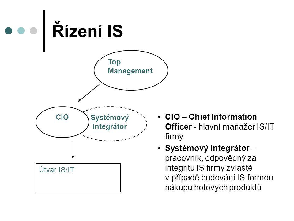 Řízení IS CIO – Chief Information Officer - hlavní manažer IS/IT firmy