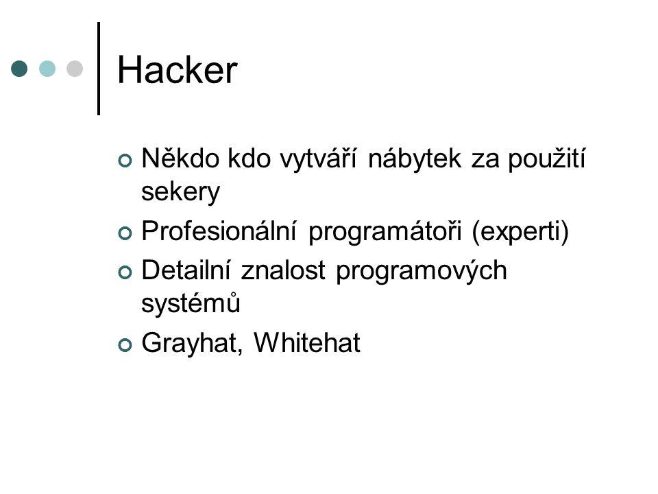 Hacker Někdo kdo vytváří nábytek za použití sekery