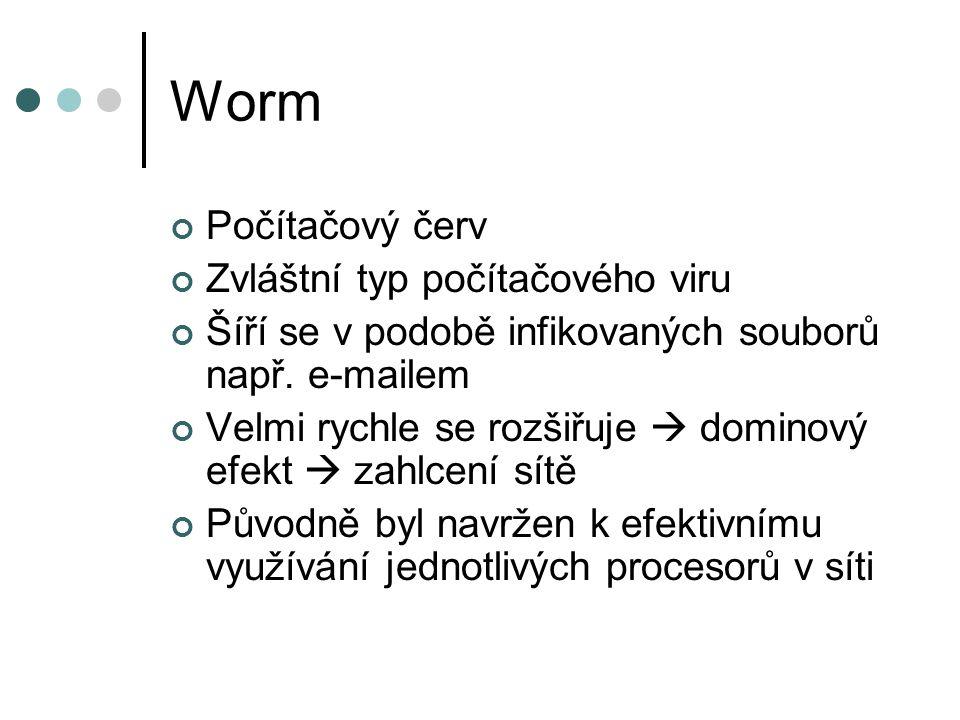 Worm Počítačový červ Zvláštní typ počítačového viru