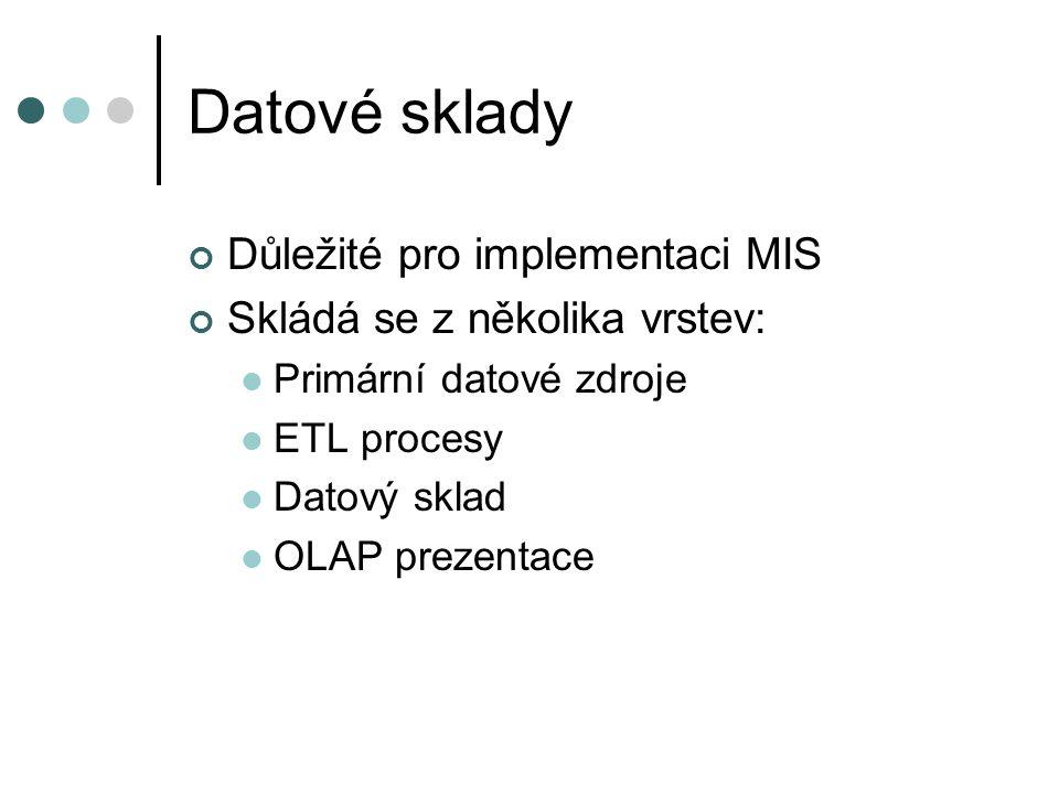 Datové sklady Důležité pro implementaci MIS