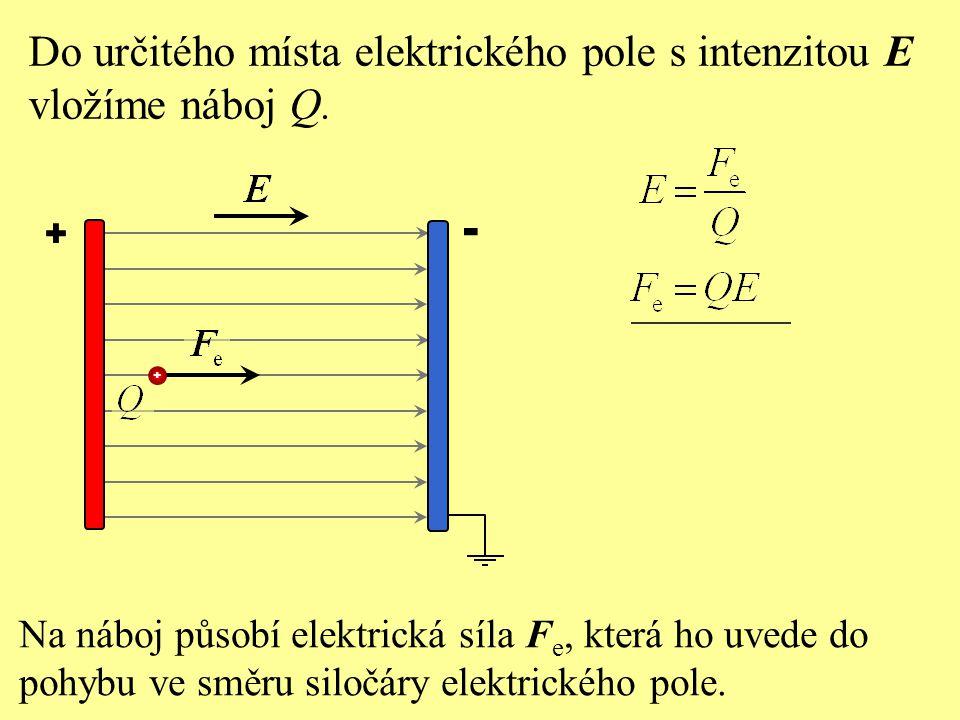 - Do určitého místa elektrického pole s intenzitou E vložíme náboj Q.