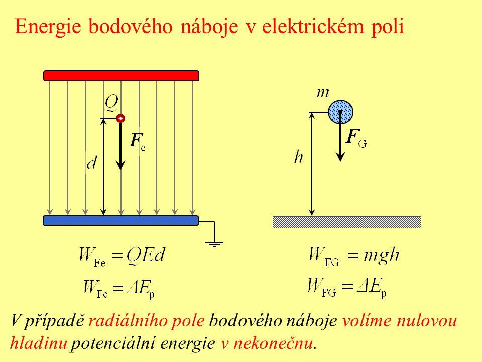 Energie bodového náboje v elektrickém poli