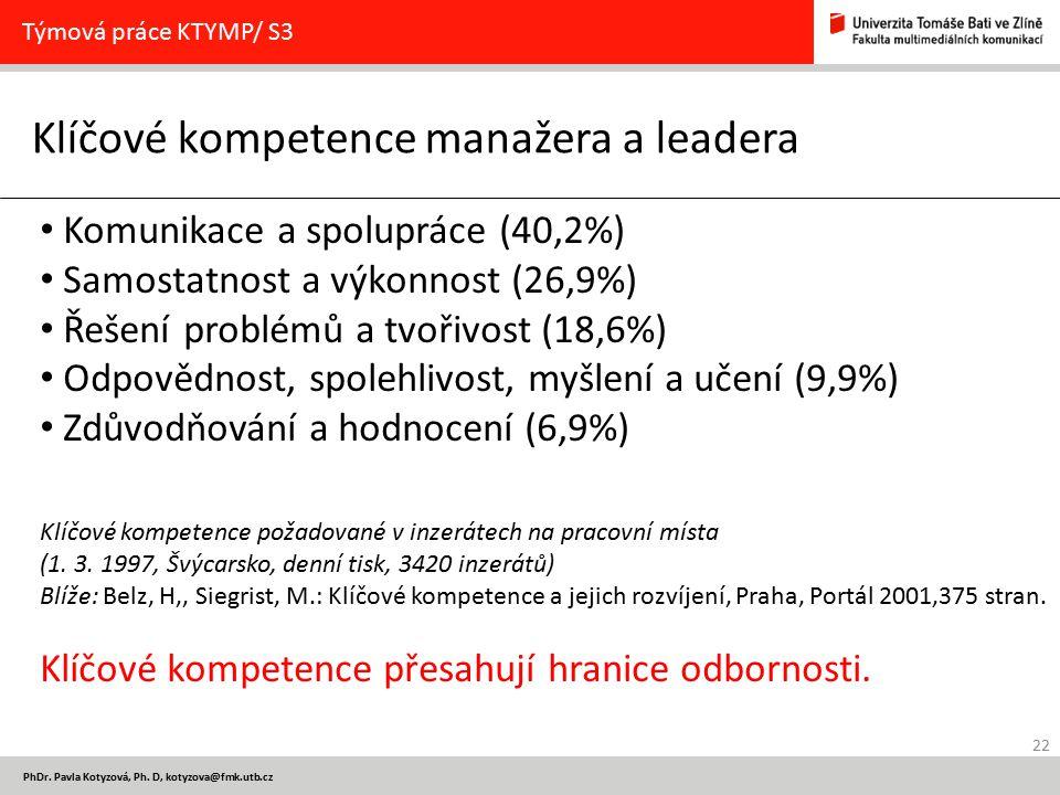 Klíčové kompetence manažera a leadera