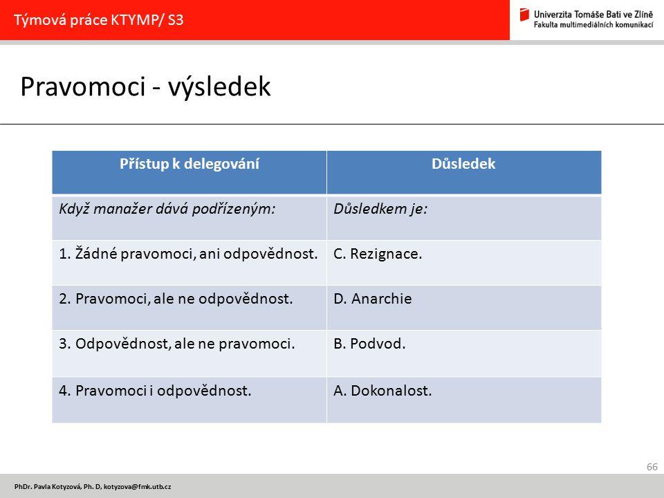 Pravomoci - výsledek Týmová práce KTYMP/ S3 Přístup k delegování